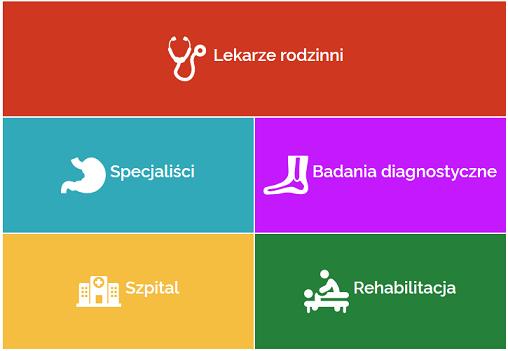 Portal Pacjenta ETER-MED, rejestracja online
